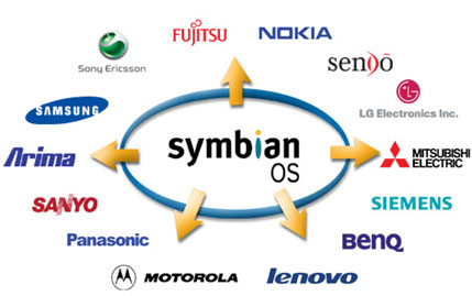 symbian os licenscees