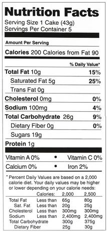 Understand Nutrition Facts Label