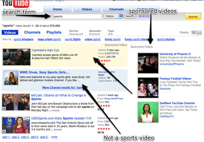 youtube sponsored videos ads keywords, image credit to techcrunch