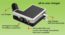 Hottips All in One Charger